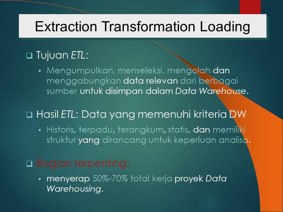  Tujuan ETL: Mengumpulkan, menseleksi, mengolah dan menggabungkan data relevan dari berbagai sumber untuk disimpan dalam Data Warehouse.  Hasil ETL: