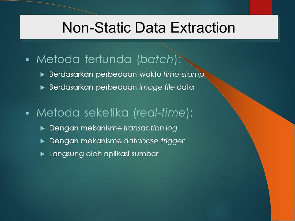  Metoda tertunda (batch):  Berdasarkan perbedaan waktu time-stamp  Berdasarkan perbedaan image file data  Metoda seketika (real-time):  Dengan me