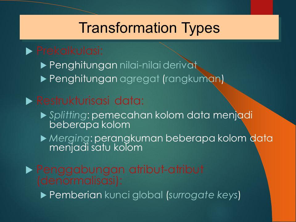  Prekalkulasi:  Penghitungan nilai-nilai derivat  Penghitungan agregat (rangkuman)  Restrukturisasi data:  Splitting: pemecahan kolom data menjad