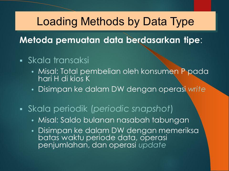 Metoda pemuatan data berdasarkan tipe :  Skala transaksi Misal: Total pembelian oleh konsumen P pada hari H di kios K Disimpan ke dalam DW dengan ope