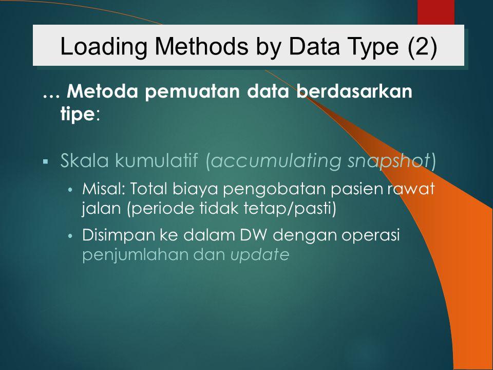 … Metoda pemuatan data berdasarkan tipe :  Skala kumulatif (accumulating snapshot) Misal: Total biaya pengobatan pasien rawat jalan (periode tidak te