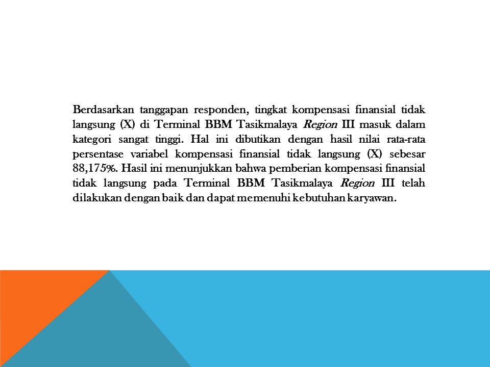 Berdasarkan tanggapan responden, tingkat kompensasi finansial tidak langsung (X) di Terminal BBM Tasikmalaya Region III masuk dalam kategori sangat tinggi.
