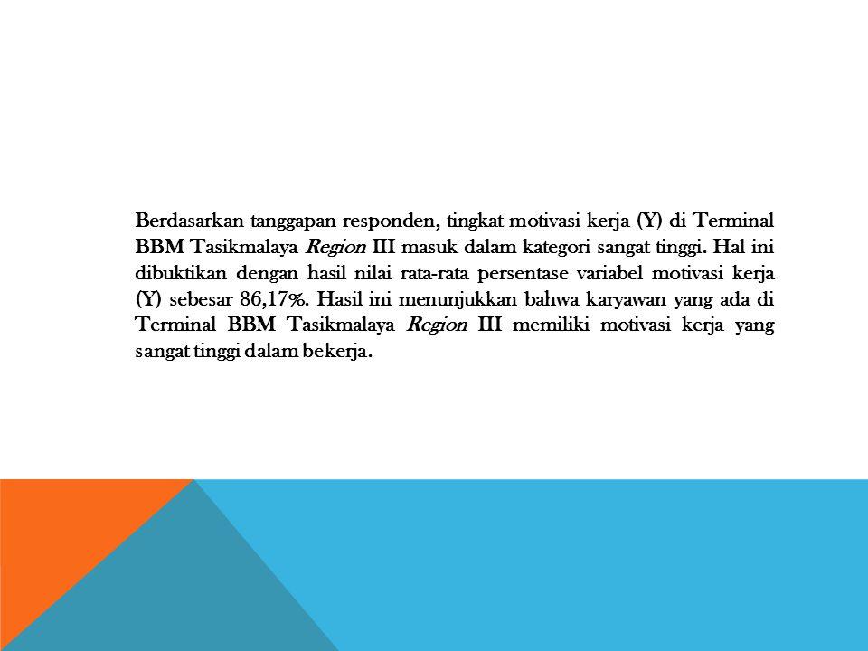 Berdasarkan tanggapan responden, tingkat motivasi kerja (Y) di Terminal BBM Tasikmalaya Region III masuk dalam kategori sangat tinggi.