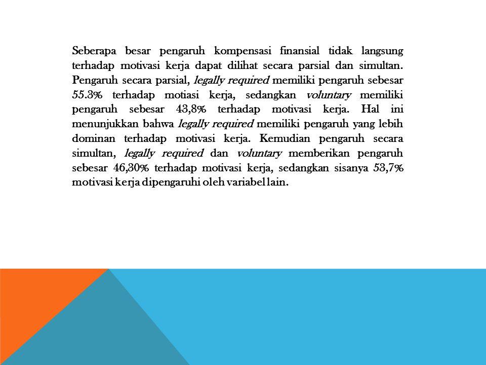 Seberapa besar pengaruh kompensasi finansial tidak langsung terhadap motivasi kerja dapat dilihat secara parsial dan simultan.