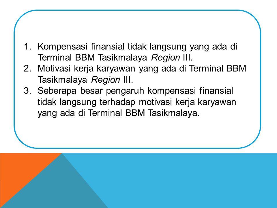 1.Kompensasi finansial tidak langsung yang ada di Terminal BBM Tasikmalaya Region III.