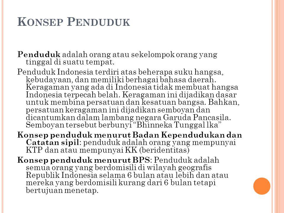 K ONSEP P ENDUDUK Penduduk adalah orang atau sekelompok orang yang tinggal di suatu tempat. Penduduk Indonesia terdiri atas beherapa suku hangsa, kebu