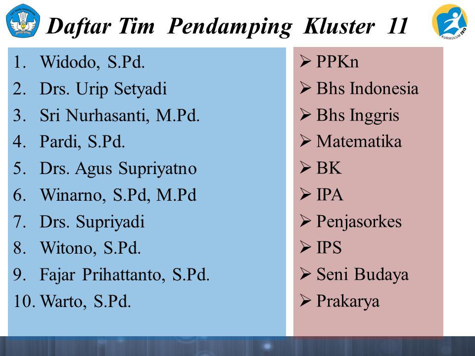 Daftar Tim Pendamping Kluster 11 1. Widodo, S.Pd. 2. Drs. Urip Setyadi 3. Sri Nurhasanti, M.Pd. 4. Pardi, S.Pd. 5. Drs. Agus Supriyatno 6. Winarno, S.
