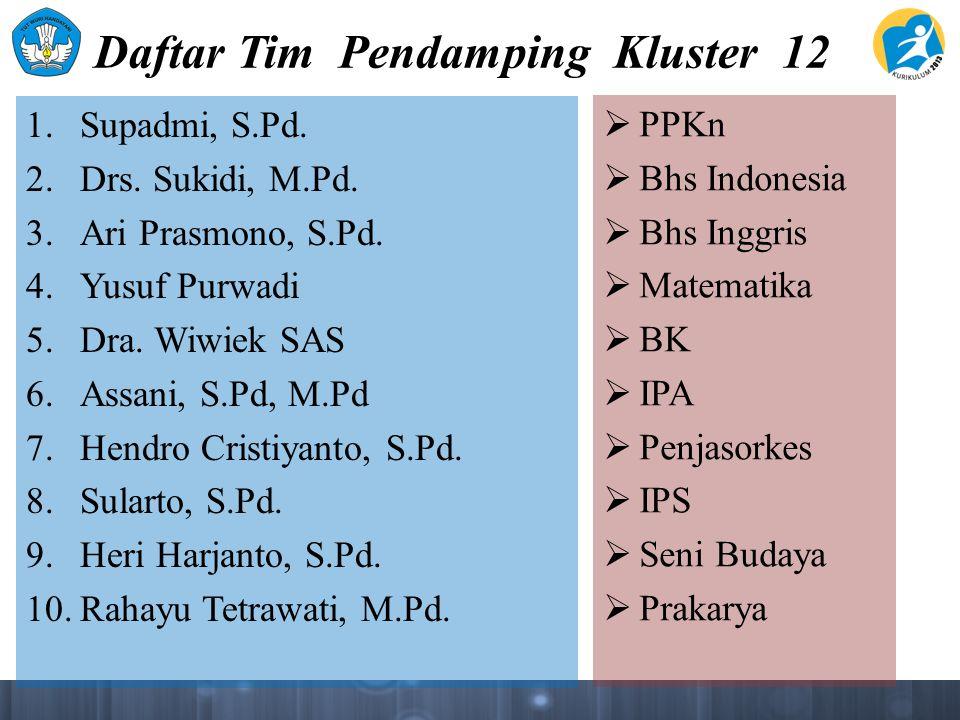 Daftar Tim Pendamping Kluster 12 1. Supadmi, S.Pd.