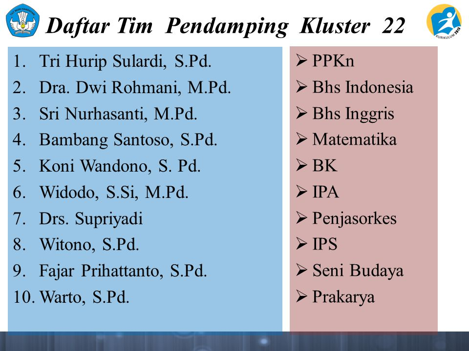 Daftar Tim Pendamping Kluster 22 1. Tri Hurip Sulardi, S.Pd.