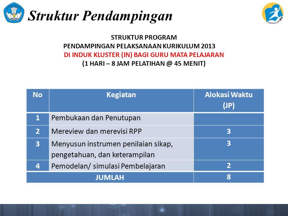 Struktur Pendampingan NoKegiatan Alokasi Waktu (JP) 1Pembukaan dan Penutupan 2Mereview dan merevisi RPP3 3 Menyusun instrumen penilaian sikap, pengeta