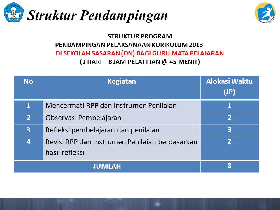 Struktur Pendampingan STRUKTUR PROGRAM PENDAMPINGAN PELAKSANAAN KURIKULUM 2013 DI SEKOLAH SASARAN (ON) BAGI GURU MATA PELAJARAN (1 HARI – 8 JAM PELATIHAN @ 45 MENIT) NoKegiatan Alokasi Waktu (JP) 1Mencermati RPP dan Instrumen Penilaian1 2Observasi Pembelajaran2 3Refleksi pembelajaran dan penilaian 3 4 Revisi RPP dan Instrumen Penilaian berdasarkan hasil refleksi 2 JUMLAH 8