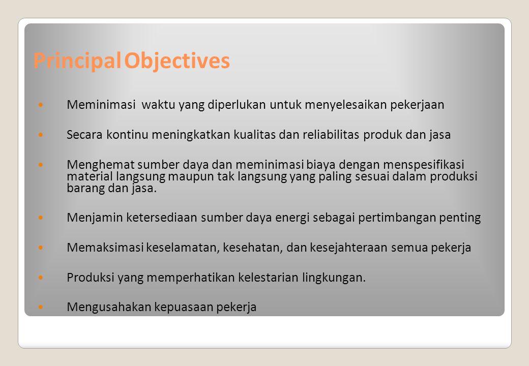 Principal Objectives Meminimasi waktu yang diperlukan untuk menyelesaikan pekerjaan Secara kontinu meningkatkan kualitas dan reliabilitas produk dan j