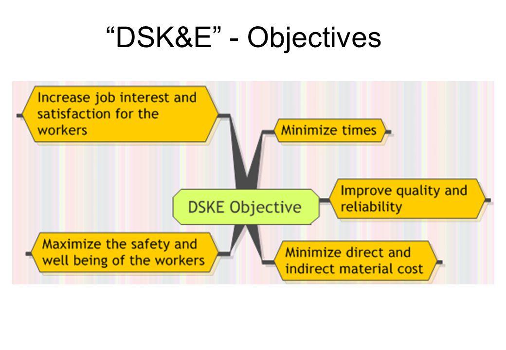 """""""DSK&E"""" - Objectives"""