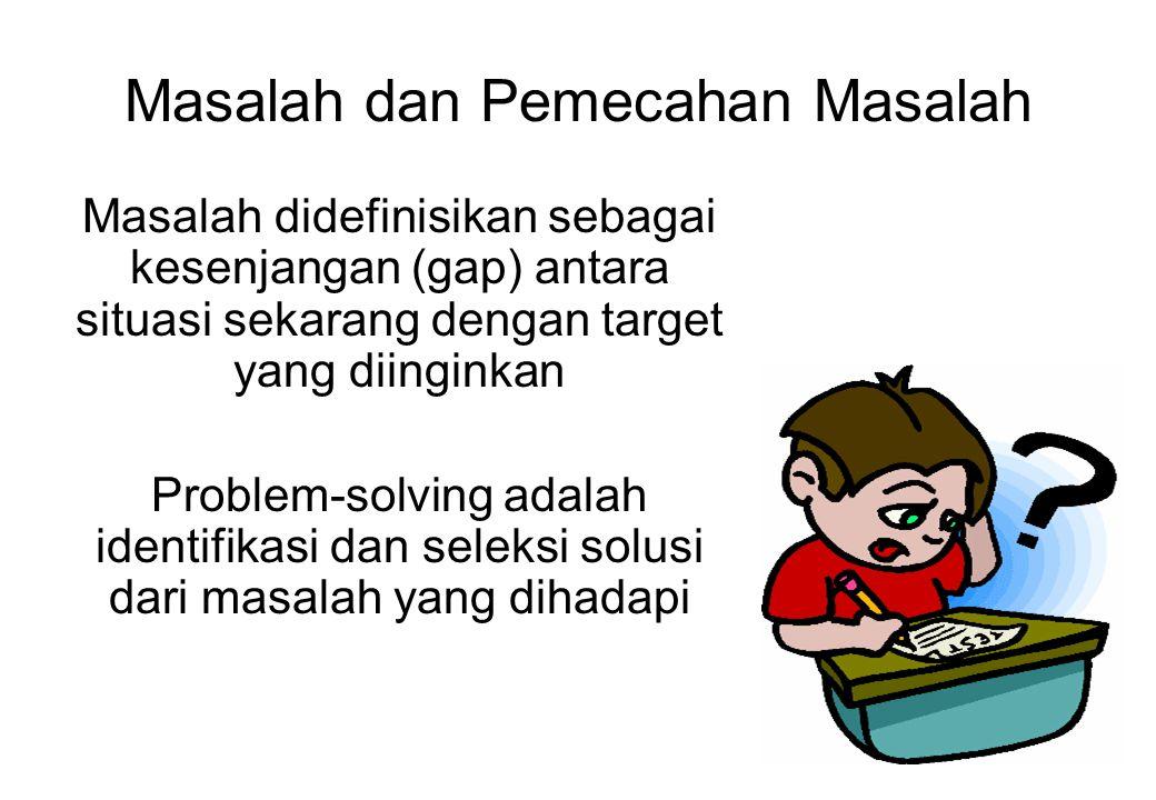30 Masalah dan Pemecahan Masalah Masalah didefinisikan sebagai kesenjangan (gap) antara situasi sekarang dengan target yang diinginkan Problem-solving