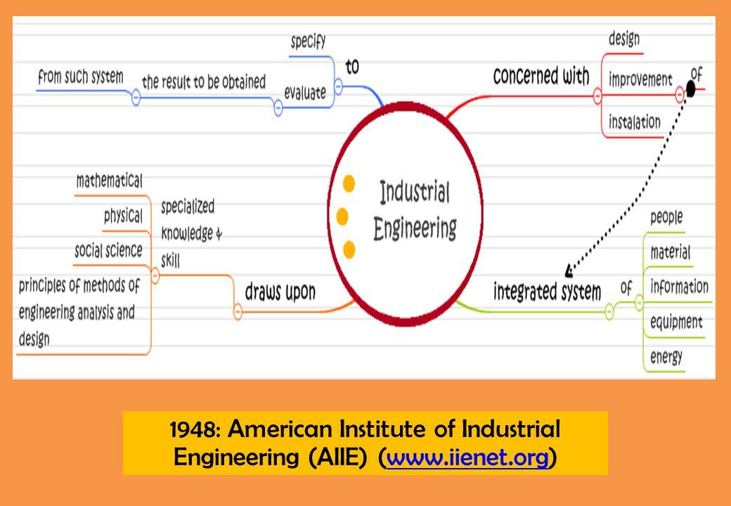 1948: American Institute of Industrial Engineering (AIIE) (www.iienet.org)www.iienet.org