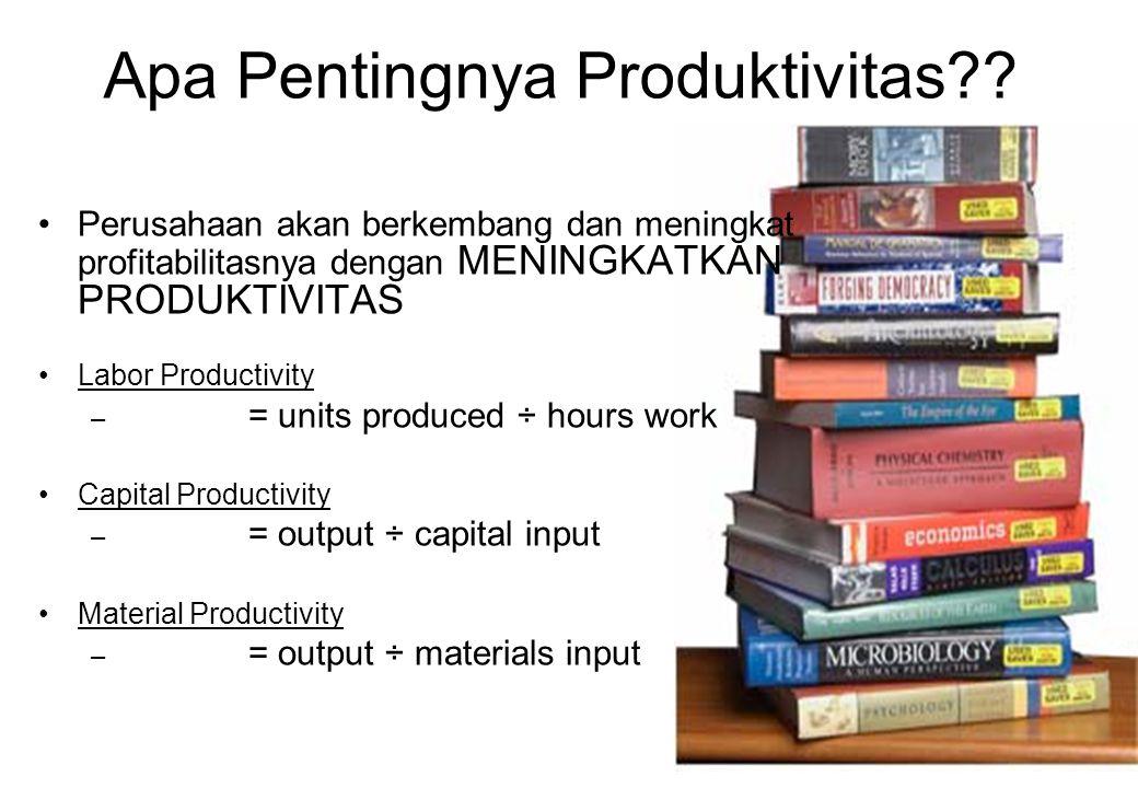 Apa Pentingnya Produktivitas?? Perusahaan akan berkembang dan meningkat profitabilitasnya dengan MENINGKATKAN PRODUKTIVITAS Labor Productivity – = uni