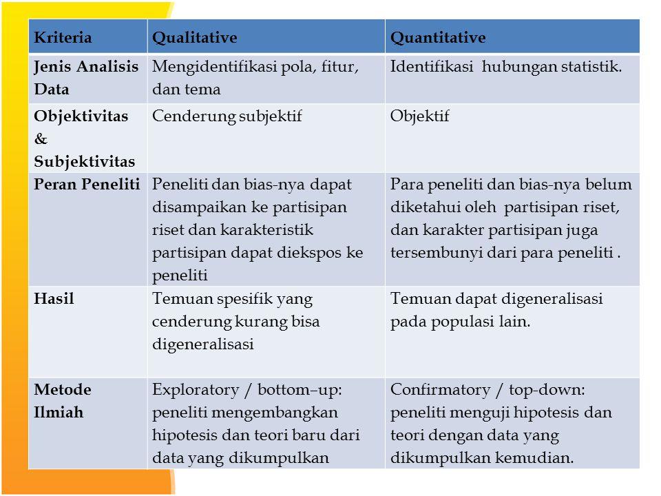 KriteriaQualitativeQuantitative Jenis Analisis Data Mengidentifikasi pola, fitur, dan tema Identifikasi hubungan statistik.