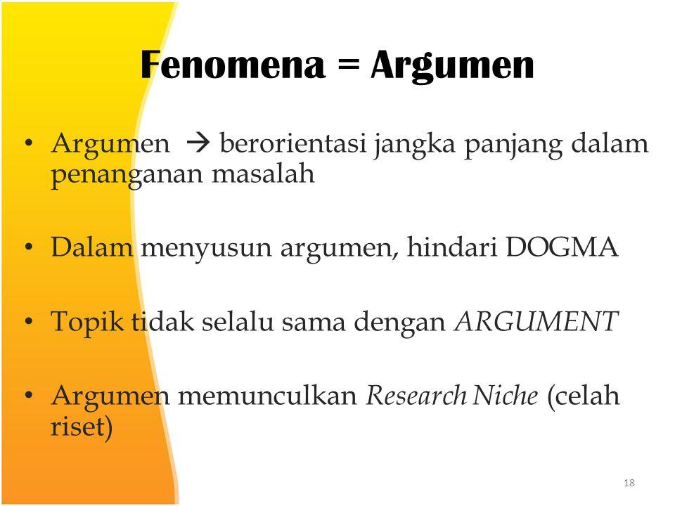 Argumen  berorientasi jangka panjang dalam penanganan masalah Dalam menyusun argumen, hindari DOGMA Topik tidak selalu sama dengan ARGUMENT Argumen memunculkan Research Niche (celah riset) 18 Fenomena = Argumen