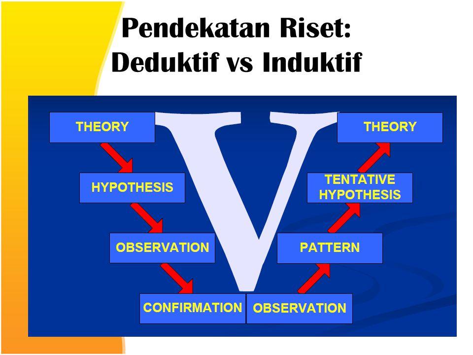 Masalah Riset atau Fenomena Tidak ada riset, jika tidak ada Fenomena Dikembangkan melalui 3 bentuk: 1.