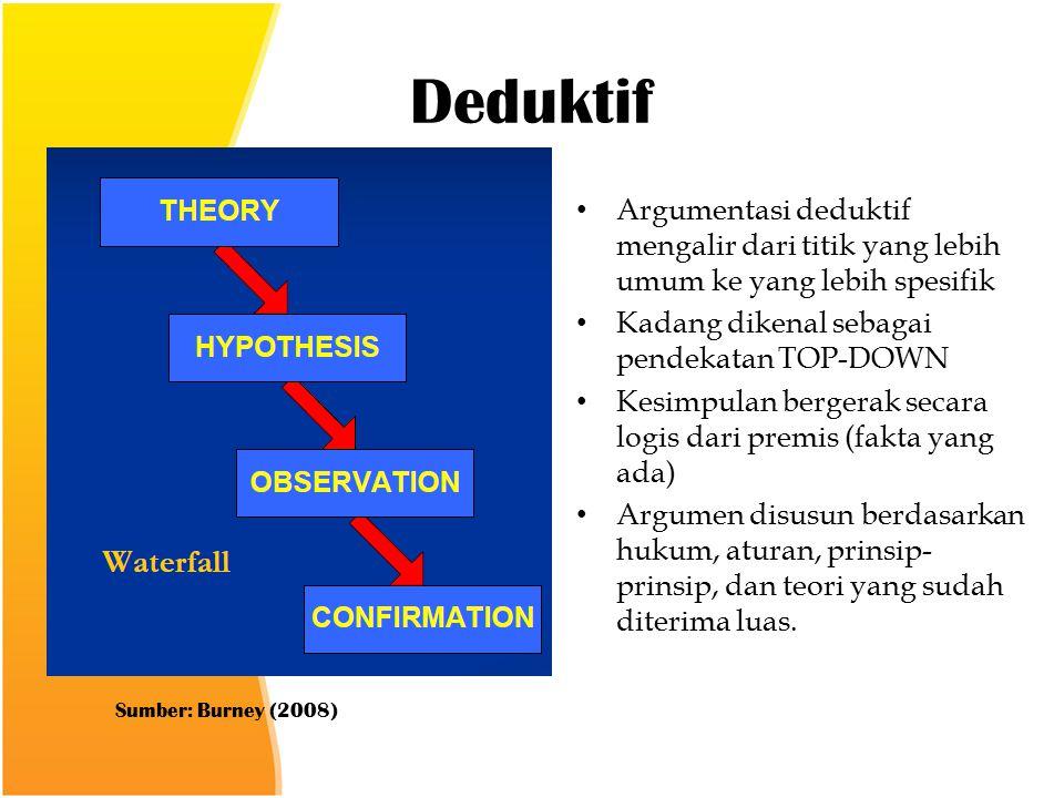 Deduktif Logika formal dikenal sebagai ilmu deduksi Ilustrasi: Studi ini pertamakali dikenalkan oleh John (1982).