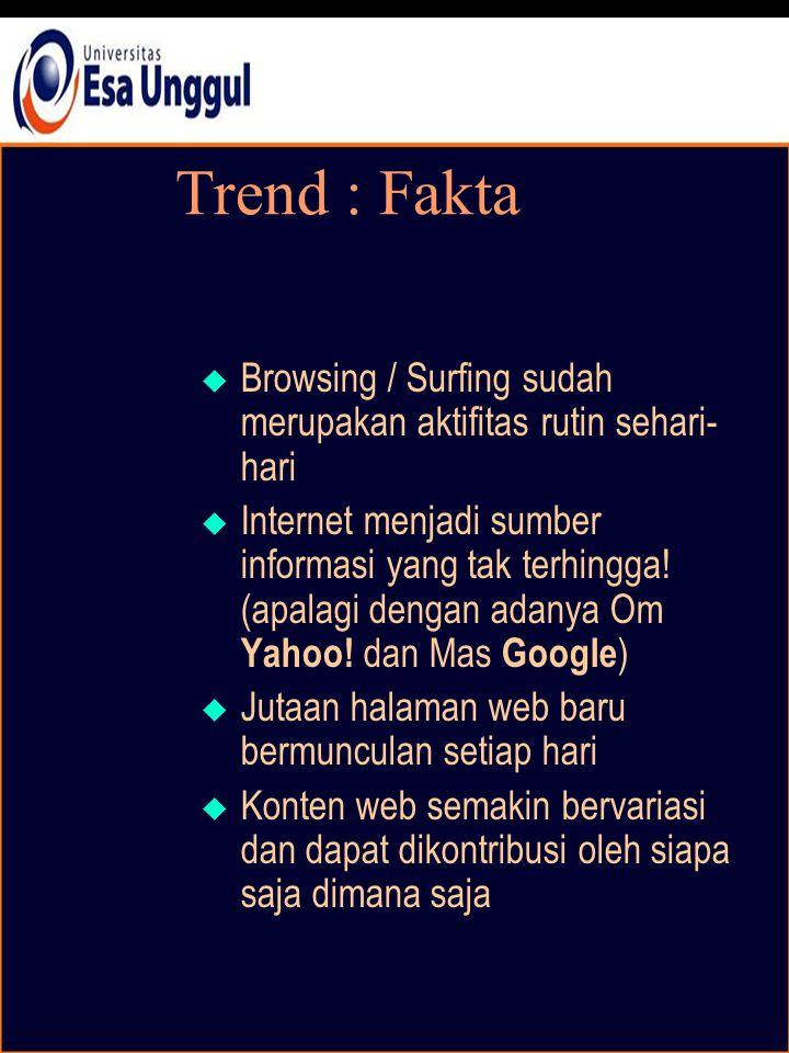 Trend : Fakta  Browsing / Surfing sudah merupakan aktifitas rutin sehari- hari  Internet menjadi sumber informasi yang tak terhingga.