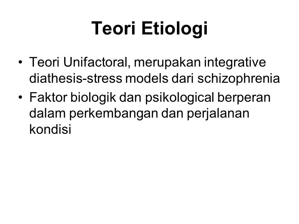 Teori Etiologi Teori Unifactoral, merupakan integrative diathesis-stress models dari schizophrenia Faktor biologik dan psikological berperan dalam per