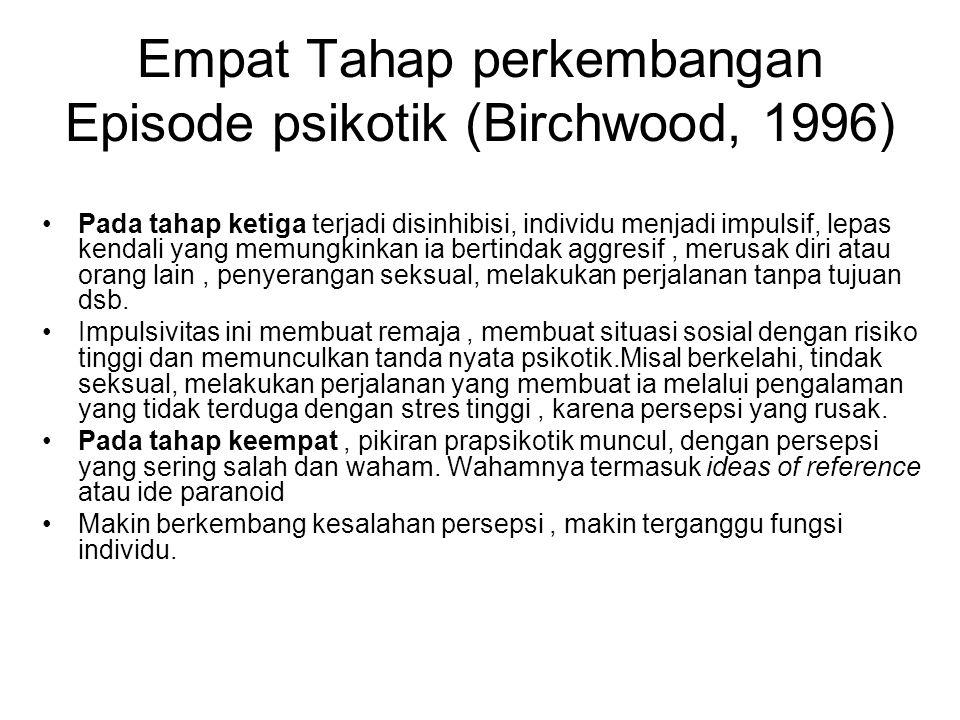 Empat Tahap perkembangan Episode psikotik (Birchwood, 1996) Pada tahap ketiga terjadi disinhibisi, individu menjadi impulsif, lepas kendali yang memun