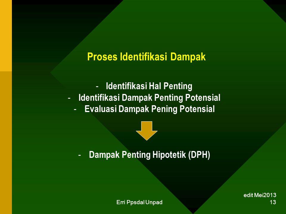 Proses Identifikasi Dampak - Identifikasi Hal Penting - Identifikasi Dampak Penting Potensial - Evaluasi Dampak Pening Potensial - Dampak Penting Hipo