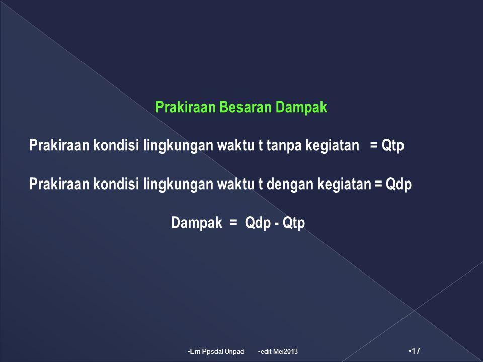 Prakiraan Besaran Dampak Prakiraan kondisi lingkungan waktu t tanpa kegiatan = Qtp Prakiraan kondisi lingkungan waktu t dengan kegiatan = Qdp Dampak =