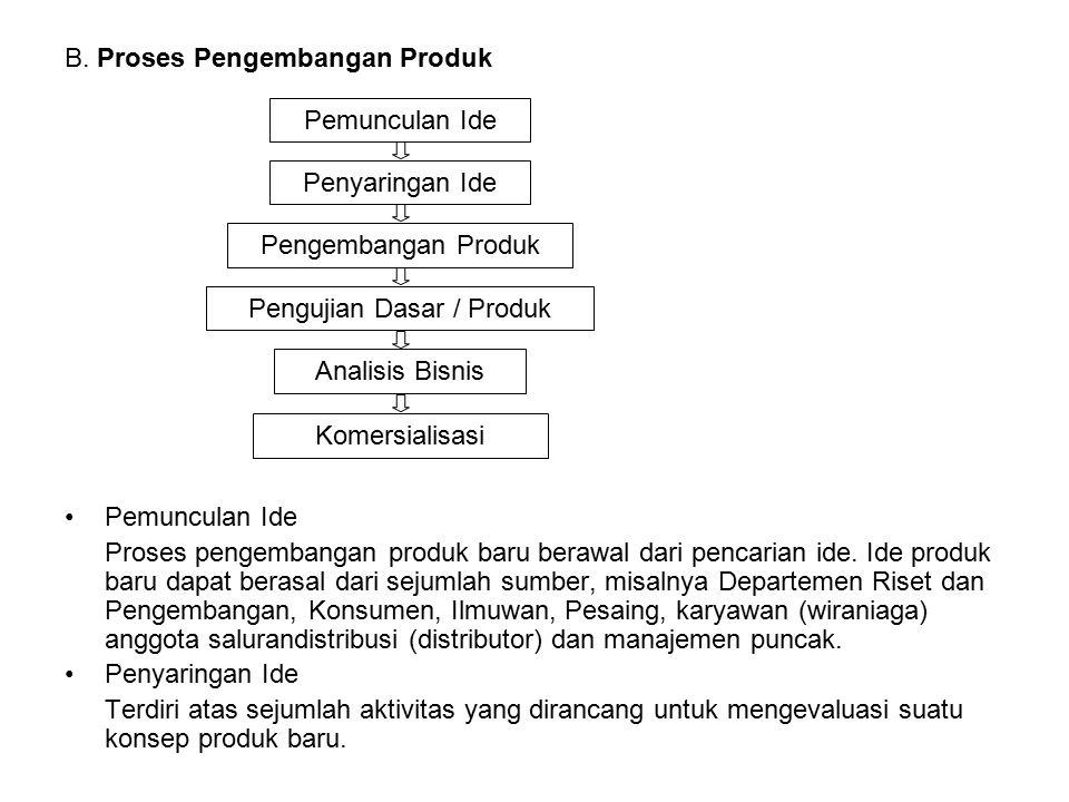 B. Proses Pengembangan Produk Pemunculan Ide Proses pengembangan produk baru berawal dari pencarian ide. Ide produk baru dapat berasal dari sejumlah s