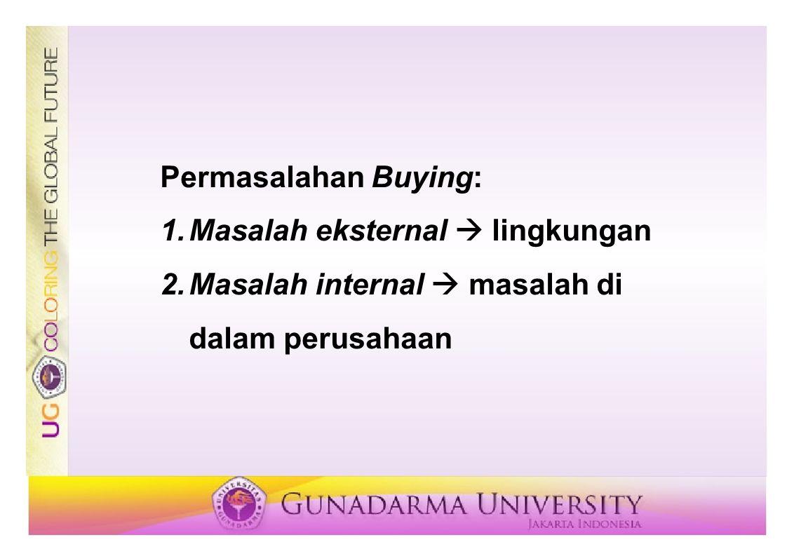 Permasalahan Buying: 1.Masalah eksternal  lingkungan 2.Masalah internal  masalah di dalam perusahaan