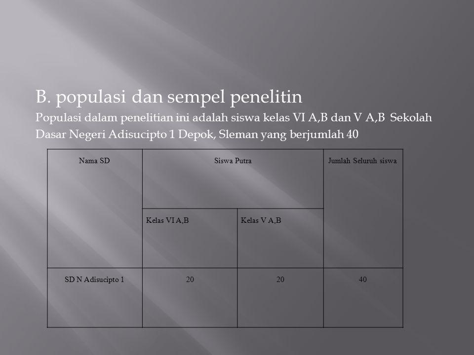 B. populasi dan sempel penelitin Populasi dalam penelitian ini adalah siswa kelas VI A,B dan V A,B Sekolah Dasar Negeri Adisucipto 1 Depok, Sleman yan