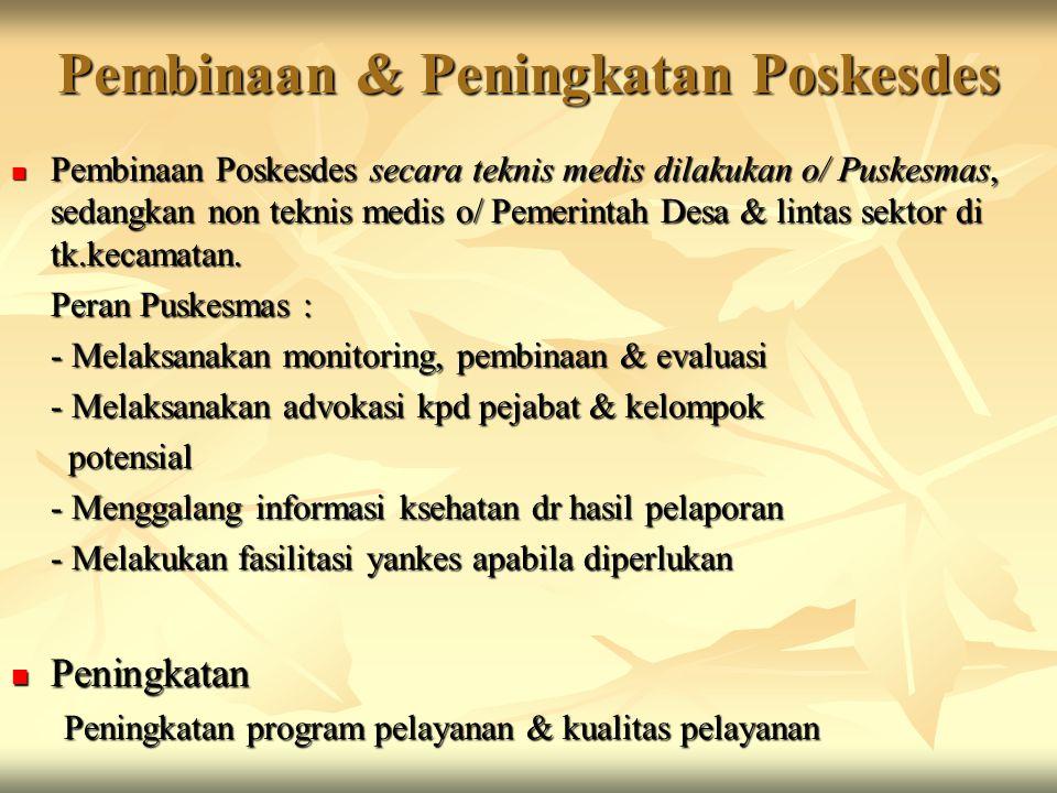 Pembinaan & Peningkatan Poskesdes Pembinaan Poskesdes secara teknis medis dilakukan o/ Puskesmas, sedangkan non teknis medis o/ Pemerintah Desa & lintas sektor di tk.kecamatan.