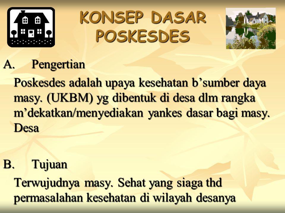 KONSEP DASAR POSKESDES A.Pengertian Poskesdes adalah upaya kesehatan b'sumber daya masy.