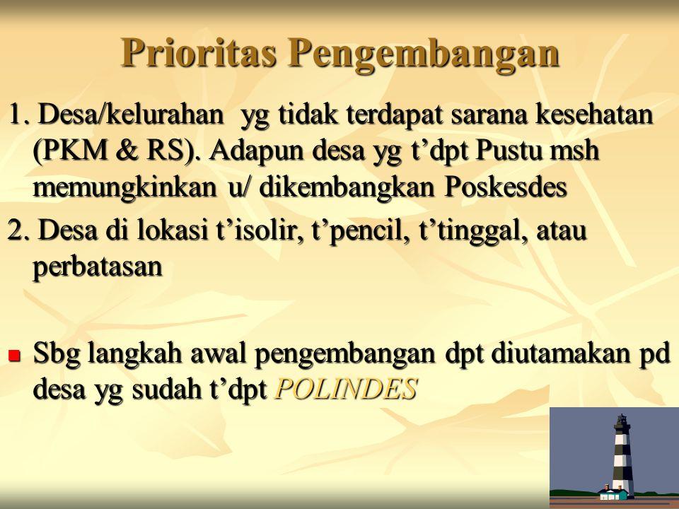 Prioritas Pengembangan 1.Desa/kelurahan yg tidak terdapat sarana kesehatan (PKM & RS).