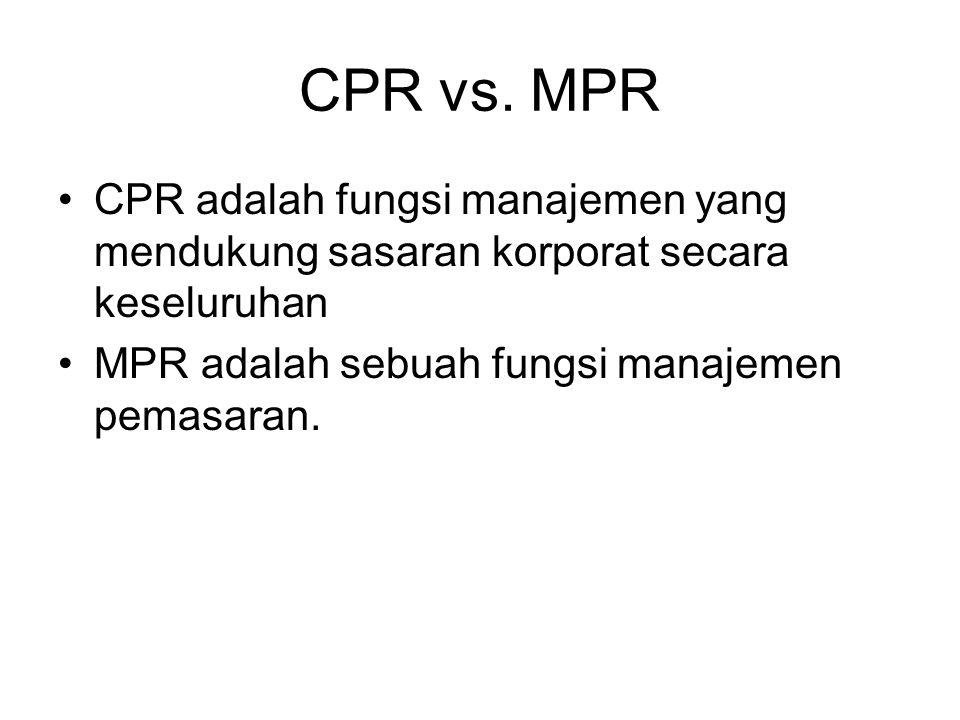 CPR vs. MPR CPR adalah fungsi manajemen yang mendukung sasaran korporat secara keseluruhan MPR adalah sebuah fungsi manajemen pemasaran.