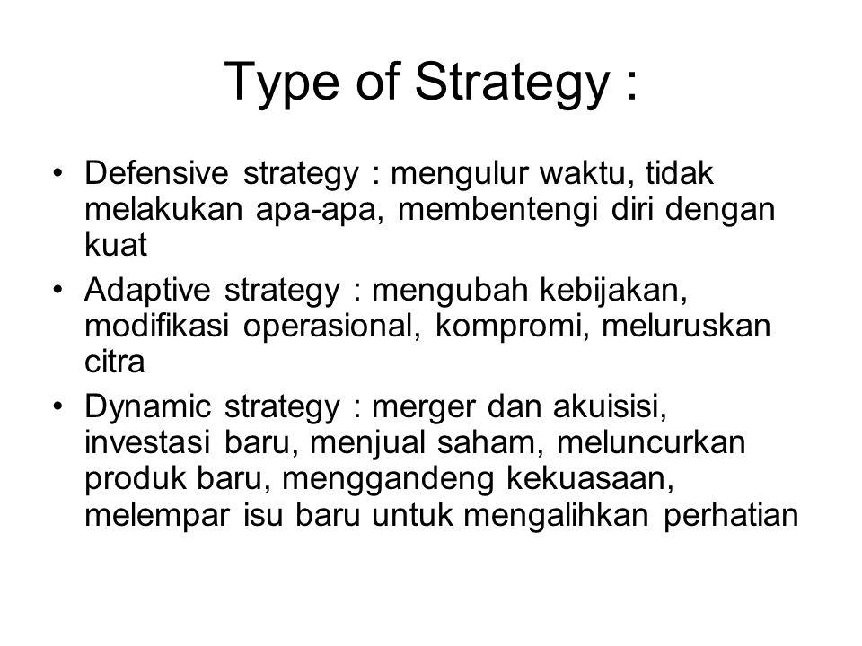 Type of Strategy : Defensive strategy : mengulur waktu, tidak melakukan apa-apa, membentengi diri dengan kuat Adaptive strategy : mengubah kebijakan, modifikasi operasional, kompromi, meluruskan citra Dynamic strategy : merger dan akuisisi, investasi baru, menjual saham, meluncurkan produk baru, menggandeng kekuasaan, melempar isu baru untuk mengalihkan perhatian