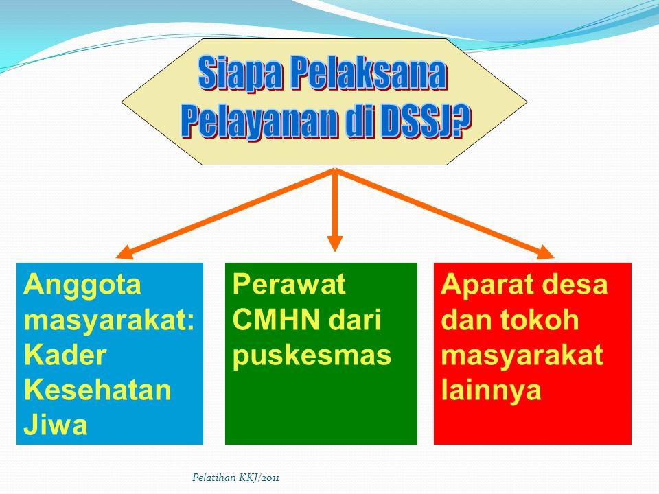 Laki-laki atau pun perempuan Tinggal di DSSJ yang bersangkutan Bisa membaca dan menulis bahasa Indonesia Memiliki komitmen untuk secara suka rela Mendapatk an pelatihan kesehatan jiwa Pelatihan KKJ/2011