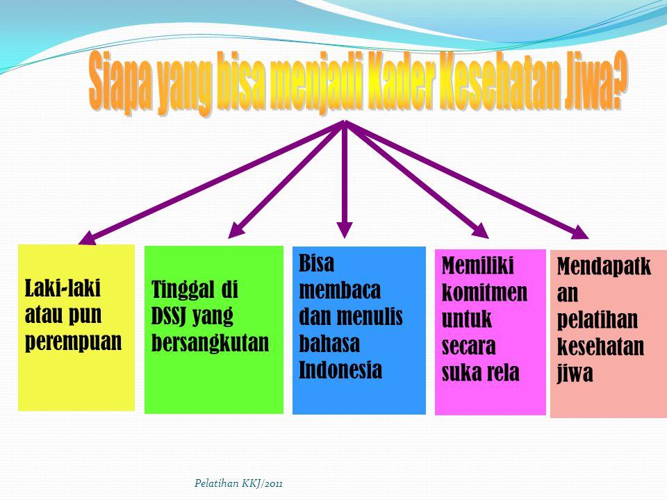 Laki-laki atau pun perempuan Tinggal di DSSJ yang bersangkutan Bisa membaca dan menulis bahasa Indonesia Memiliki komitmen untuk secara suka rela Mend