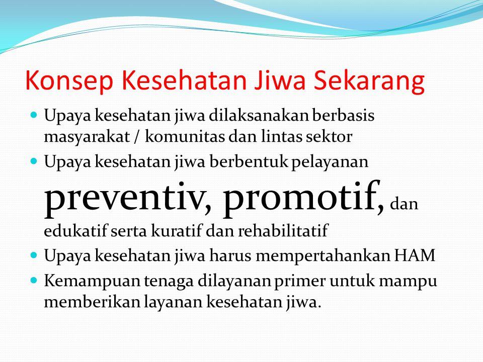 Konsep Kesehatan Jiwa Sekarang Upaya kesehatan jiwa dilaksanakan berbasis masyarakat / komunitas dan lintas sektor Upaya kesehatan jiwa berbentuk pela