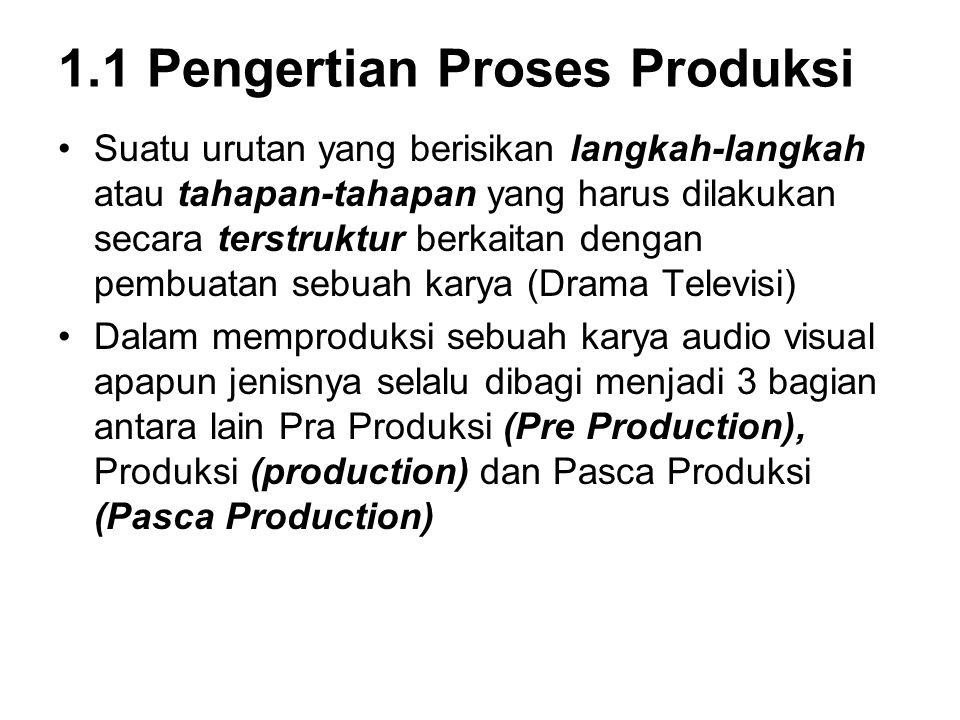 1.1 Pengertian Proses Produksi Suatu urutan yang berisikan langkah-langkah atau tahapan-tahapan yang harus dilakukan secara terstruktur berkaitan dengan pembuatan sebuah karya (Drama Televisi) Dalam memproduksi sebuah karya audio visual apapun jenisnya selalu dibagi menjadi 3 bagian antara lain Pra Produksi (Pre Production), Produksi (production) dan Pasca Produksi (Pasca Production)