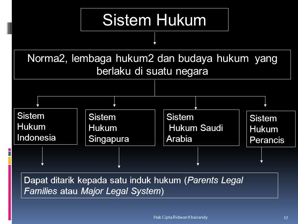 Hak Cipta Ridwan Khairandy 17 Norma2, lembaga hukum2 dan budaya hukum yang berlaku di suatu negara Sistem Hukum Indonesia Sistem Hukum Singapura Sistem Hukum Saudi Arabia Sistem Hukum Perancis Dapat ditarik kepada satu induk hukum (Parents Legal Families atau Major Legal System) Sistem Hukum
