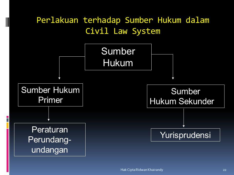 Hak Cipta Ridwan Khairandy 22 Perlakuan terhadap Sumber Hukum dalam Civil Law System Sumber Hukum Sumber Hukum Primer Sumber Hukum Sekunder Peraturan Perundang- undangan Yurisprudensi