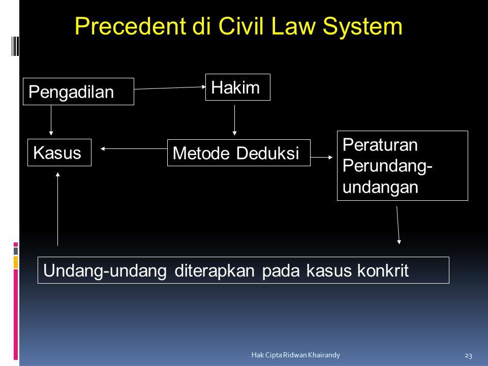Hak Cipta Ridwan Khairandy 23 Precedent di Civil Law System Metode Deduksi Pengadilan Hakim Kasus Peraturan Perundang- undangan Undang-undang diterapkan pada kasus konkrit