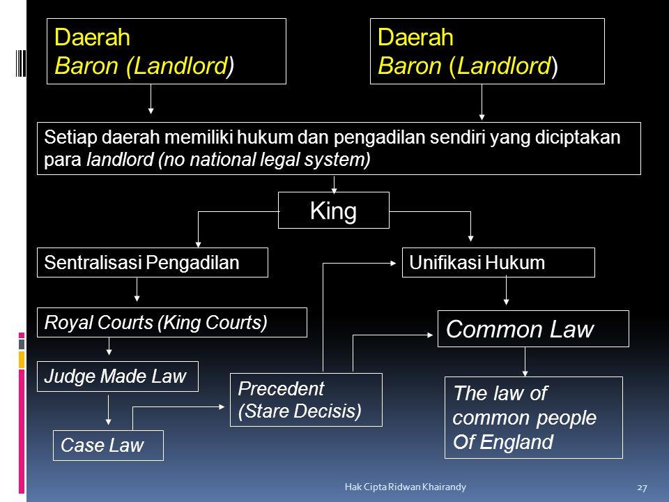Hak Cipta Ridwan Khairandy 27 Setiap daerah memiliki hukum dan pengadilan sendiri yang diciptakan para landlord (no national legal system) King Sentra