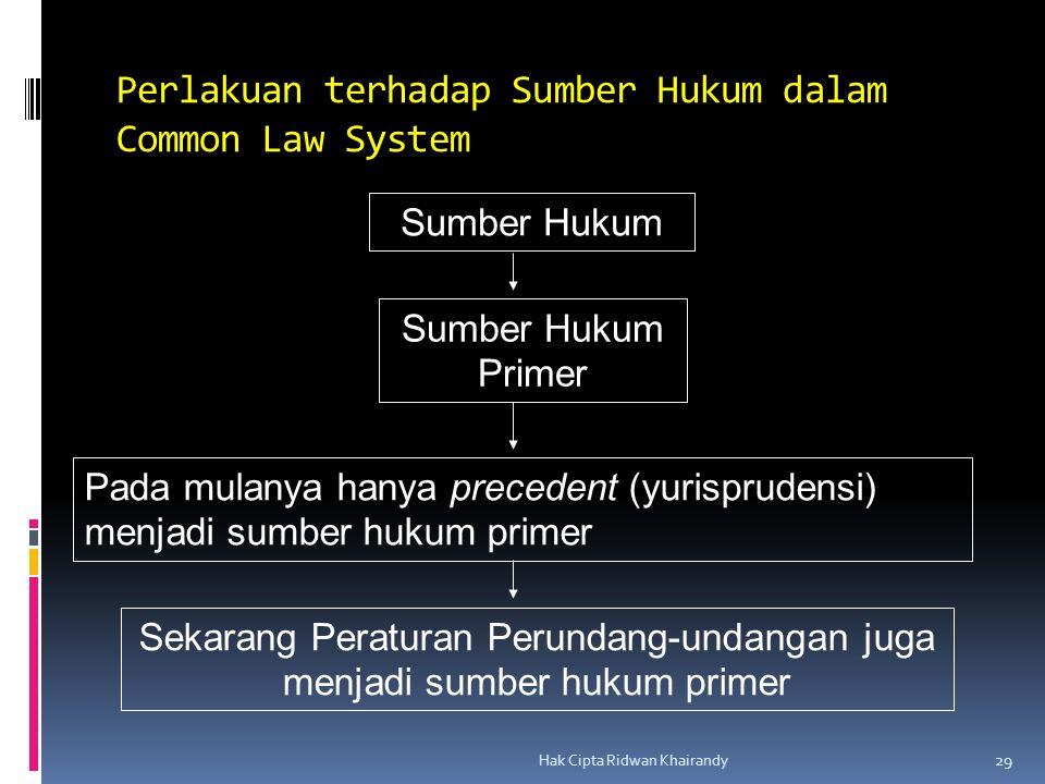 Hak Cipta Ridwan Khairandy 29 Perlakuan terhadap Sumber Hukum dalam Common Law System Sumber Hukum Sumber Hukum Primer Pada mulanya hanya precedent (yurisprudensi) menjadi sumber hukum primer Sekarang Peraturan Perundang-undangan juga menjadi sumber hukum primer