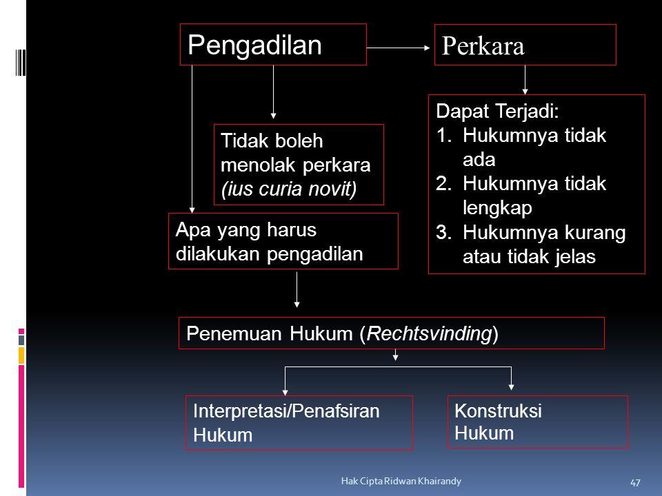 Hak Cipta Ridwan Khairandy 47 Pengadilan Perkara Dapat Terjadi: 1.Hukumnya tidak ada 2.Hukumnya tidak lengkap 3.Hukumnya kurang atau tidak jelas Tidak