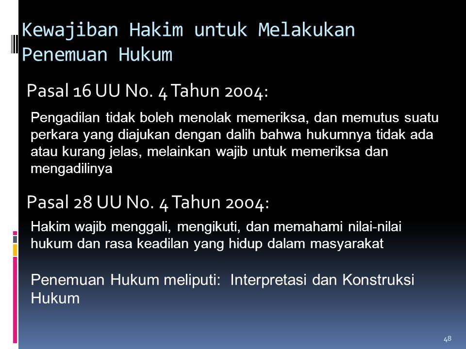 48 Kewajiban Hakim untuk Melakukan Penemuan Hukum Pasal 16 UU No. 4 Tahun 2004: Pasal 28 UU No. 4 Tahun 2004: Pengadilan tidak boleh menolak memeriksa