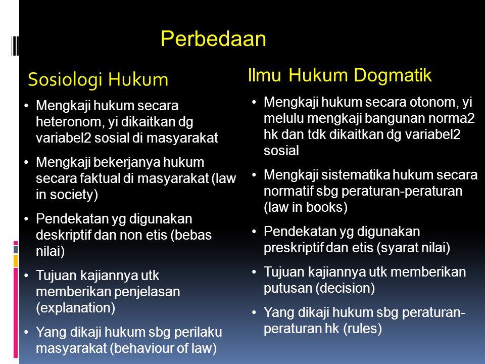 Sosiologi Hukum Ilmu Hukum Dogmatik Perbedaan Mengkaji hukum secara heteronom, yi dikaitkan dg variabel2 sosial di masyarakat Mengkaji bekerjanya hukum secara faktual di masyarakat (law in society) Pendekatan yg digunakan deskriptif dan non etis (bebas nilai) Tujuan kajiannya utk memberikan penjelasan (explanation) Yang dikaji hukum sbg perilaku masyarakat (behaviour of law) Mengkaji hukum secara otonom, yi melulu mengkaji bangunan norma2 hk dan tdk dikaitkan dg variabel2 sosial Mengkaji sistematika hukum secara normatif sbg peraturan-peraturan (law in books) Pendekatan yg digunakan preskriptif dan etis (syarat nilai) Tujuan kajiannya utk memberikan putusan (decision) Yang dikaji hukum sbg peraturan- peraturan hk (rules)