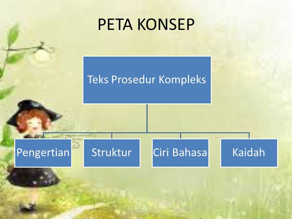 PETA KONSEP Teks Prosedur Kompleks PengertianStrukturCiri BahasaKaidah